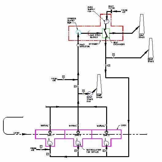 Recuperative thermal oxidizer diagram
